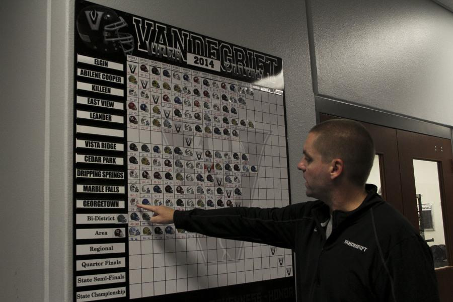 Coach Drew Sanders shows off the Viper's board that tracks the team's scores as well as opponents.