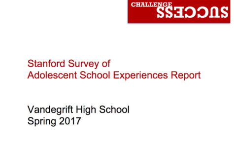 Stanford Survey results create awareness for community